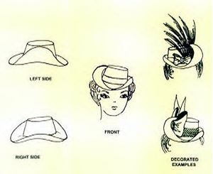 Picture of 1870's-1880's Hat Pattern #W721