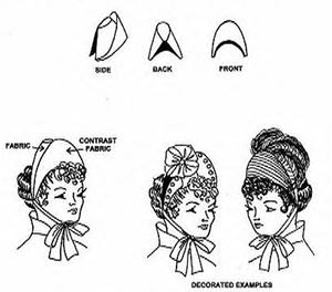 Picture of 1880's Hat Pattern #W722