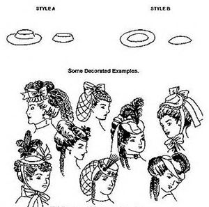 Picture of 15th-19th Century Perky Little Hat Pattern #W717
